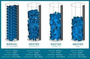 3D-Druck: Das Puzzlespiel hat ein Ende