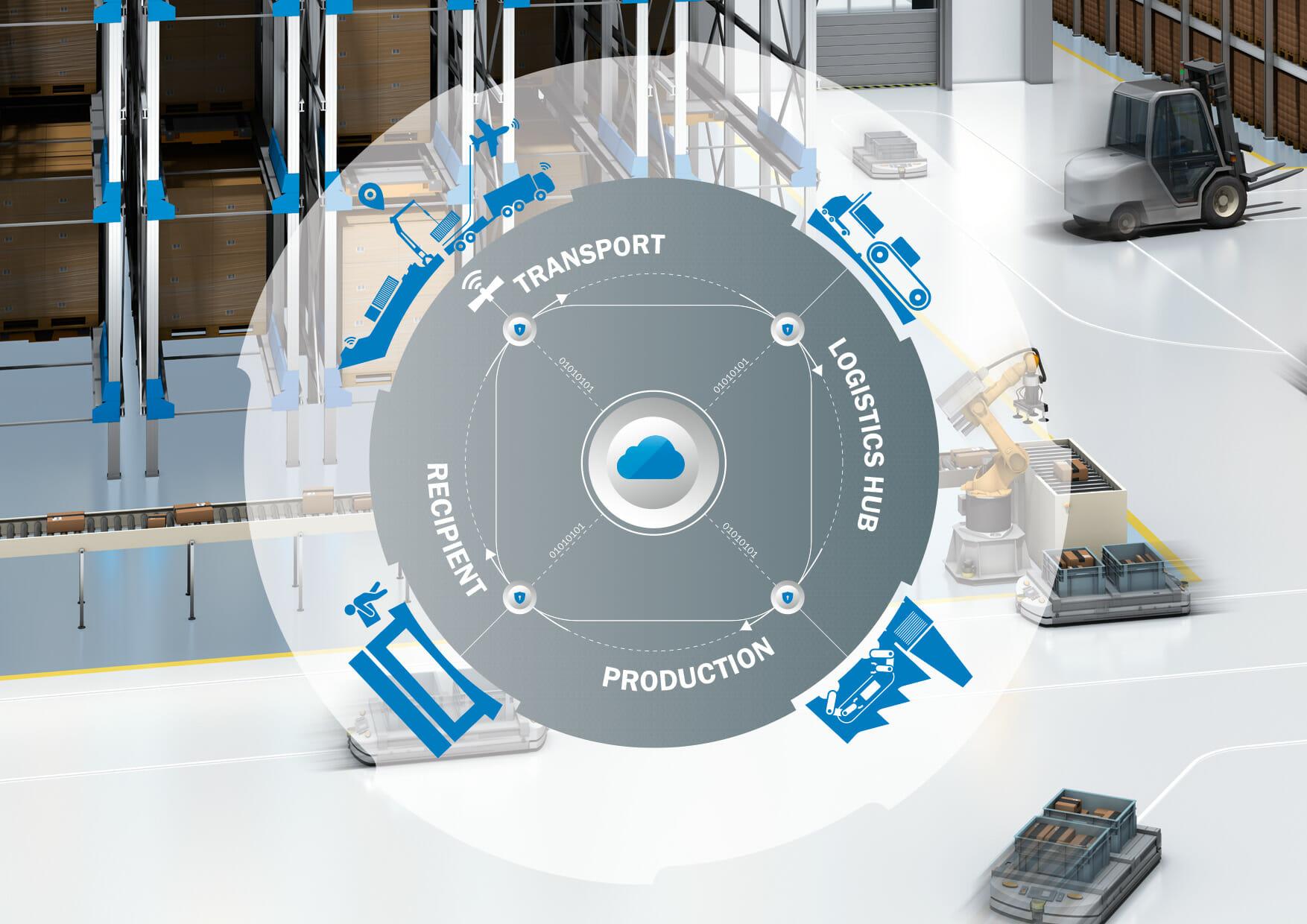 Auf der LogiMAT zeigt SICK Sensor- und Komplettlösungen für mehr Transparenz in der gesamten Logistikkette.