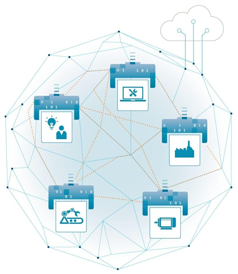SPS 2019: Plattform Industrie 4.0, Anna Salari, designed by freepik