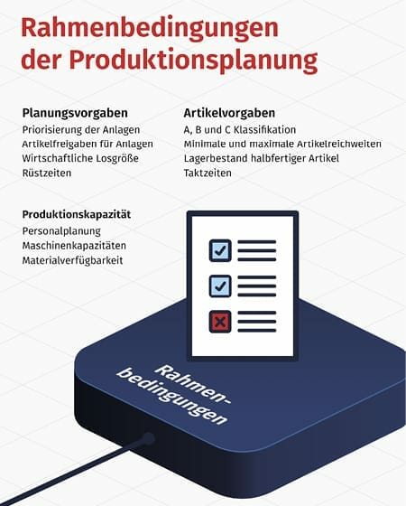 Automatisierte Produktionsplanung
