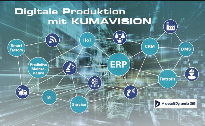 ERP-Branchenlösung – Wie diese Software praxisgerechte Funktionen in der Fertigung bietet
