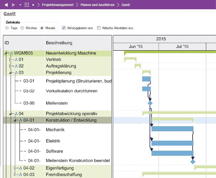 Mit einem geeigneten Projektmanagement-Tool lassen sich auch komplexe Projekte zuverlässig planen und steuern.