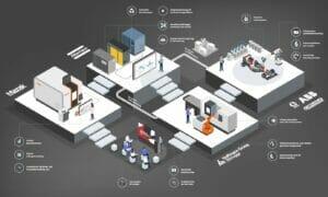 Live-Event demonstriert smarte Werkzeugmaschinen