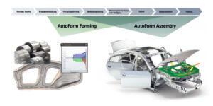 Blechumform- und Rohbau-Prozesse verzahnt und digitalisiert