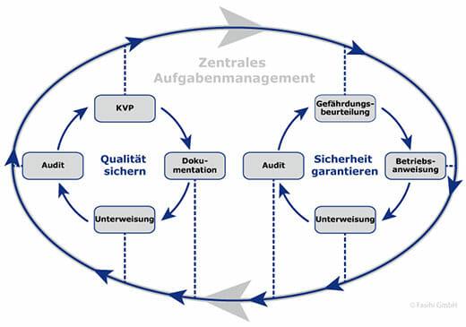 betriebskontinuitaetinderproduktion_querformat_